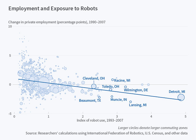 robots_subgraphic.jpg