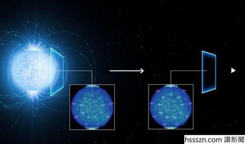 eso1641a-vacuum-birefringence_1280_754