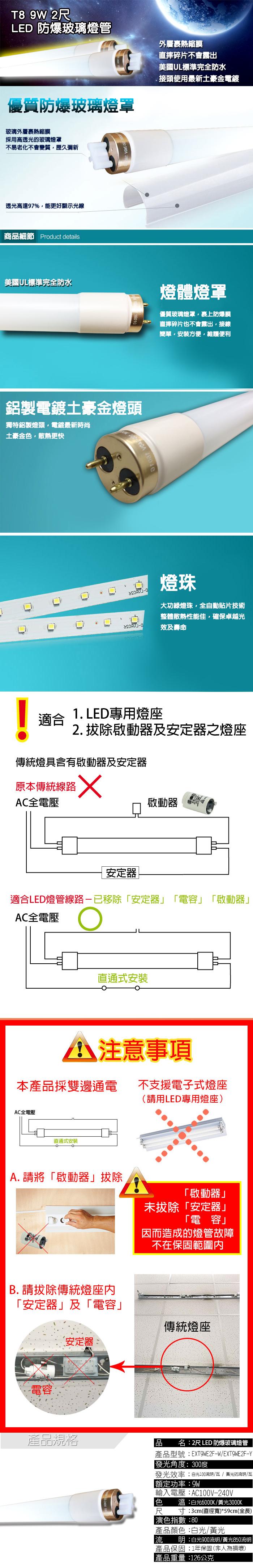 2尺防爆燈管文案