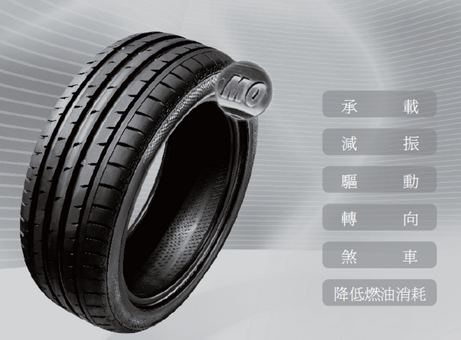 Mercede Original原廠專屬輪胎推出三大類型,在承載、減震、驅動、轉向、煞車及降低燃油消耗等面向,皆是以最高品質的標準與頂尖輪胎製造商共同研發而成