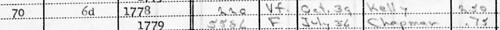 Harley Freeman inventory 1776 Massachusetts note