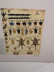 Codex Mendoza (1)