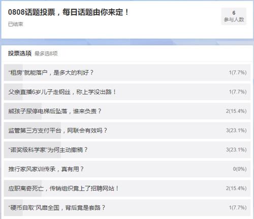 截图是上海广播电台《市民与社会》的讨论话题,更不消说微博的热门话题