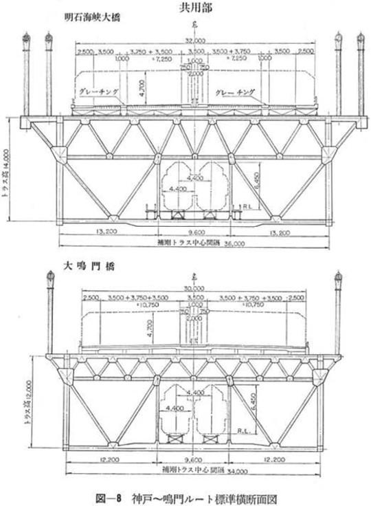 明石海峡大橋に鉄道(新幹線)が建設されなかった経緯 (6)