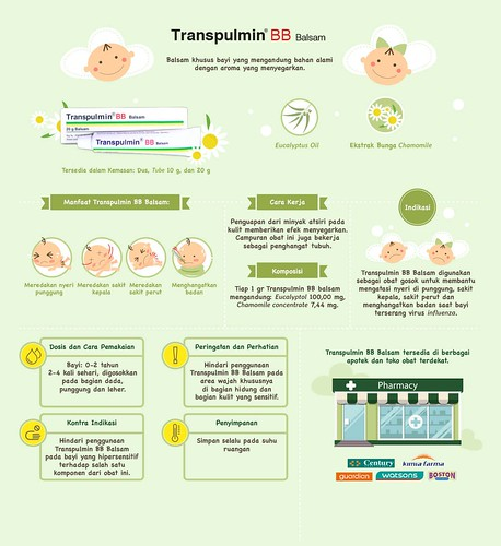 Transpulmin bb
