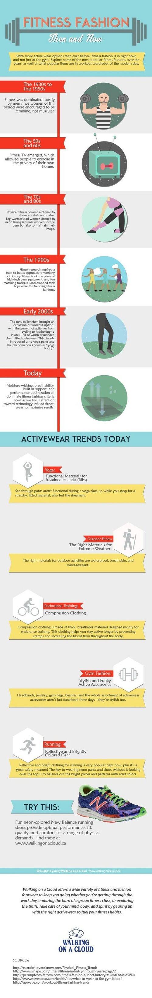 Evolución de la ropa deportiva desde comienzos del siglo XX #infografia