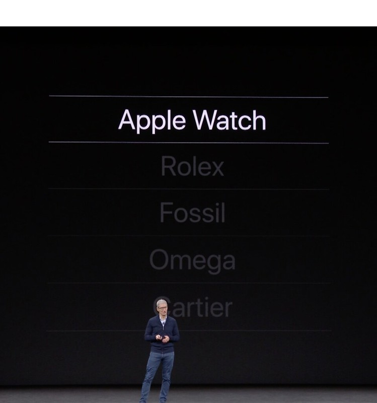 #1 Watch in the World, Apple #1 watch