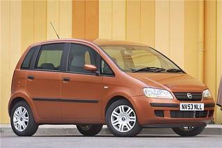Fiat_Idea_2004_R1