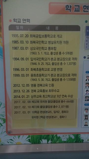 화북초등학교: 학교 연혁