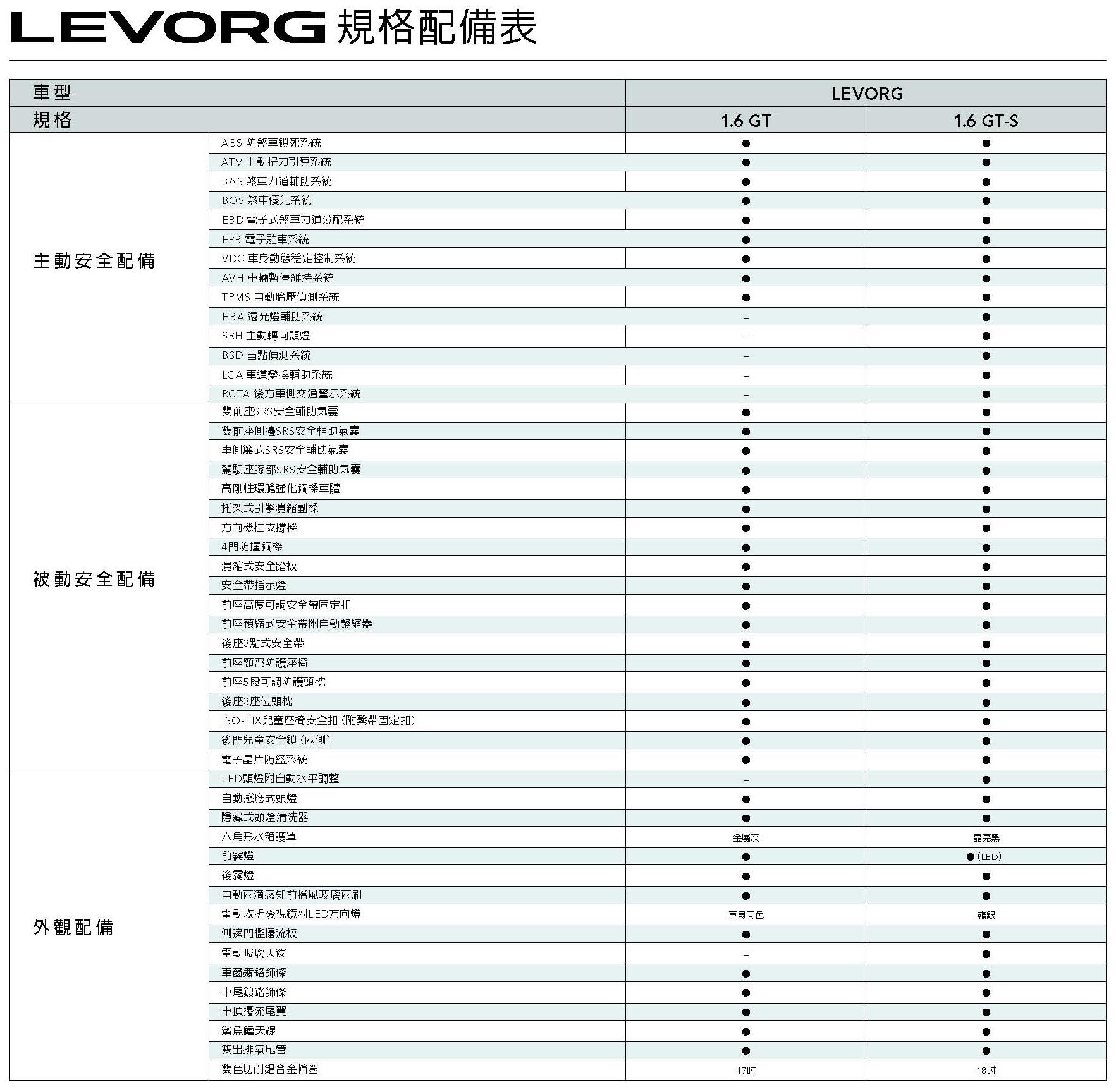 levorg-2