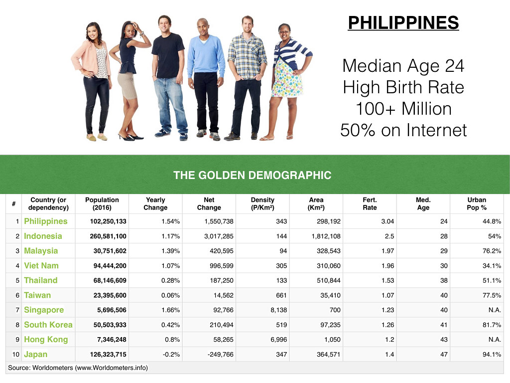 The Golden Demographic.001