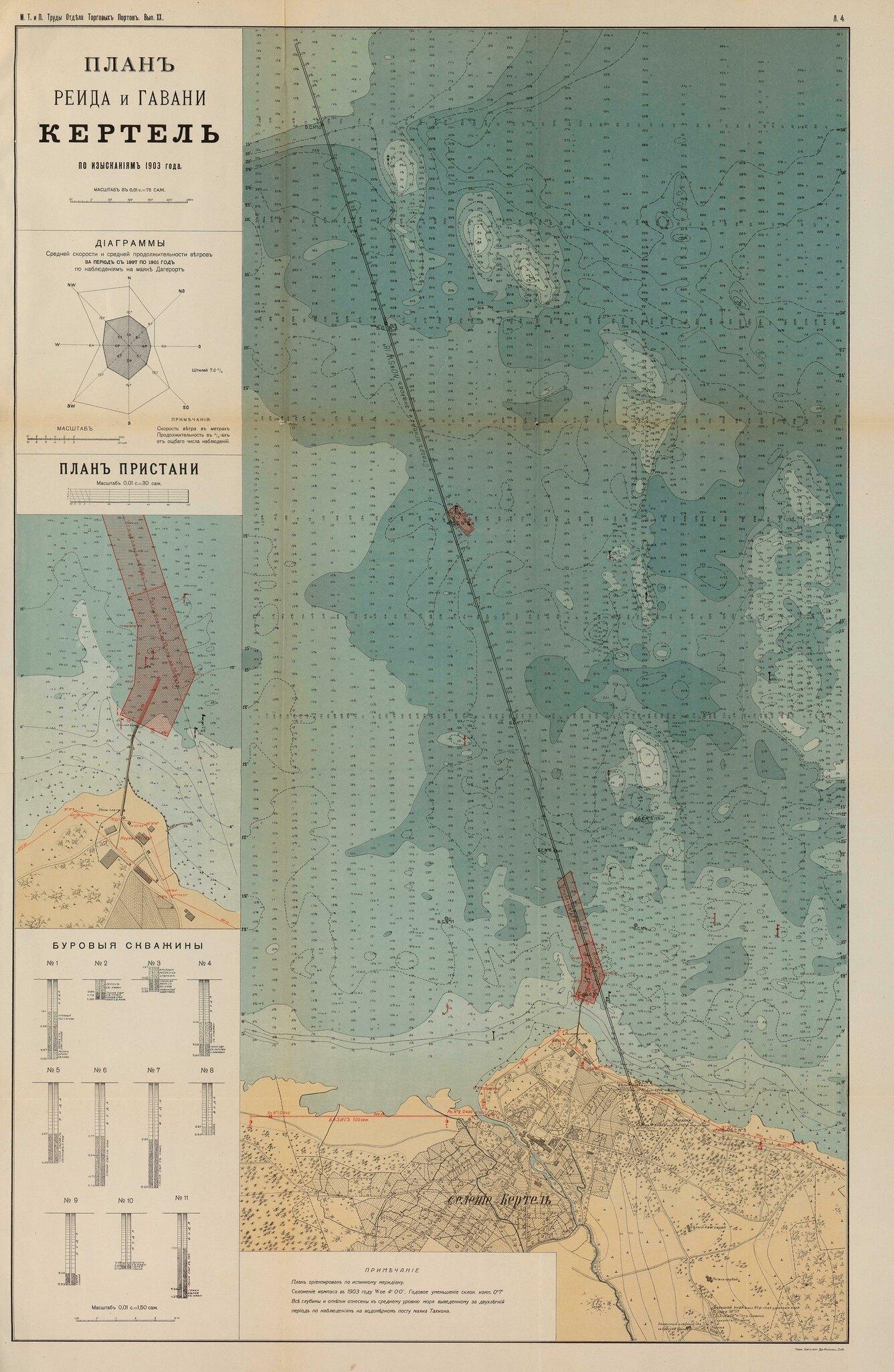 05.План рейда и гавани Кертель