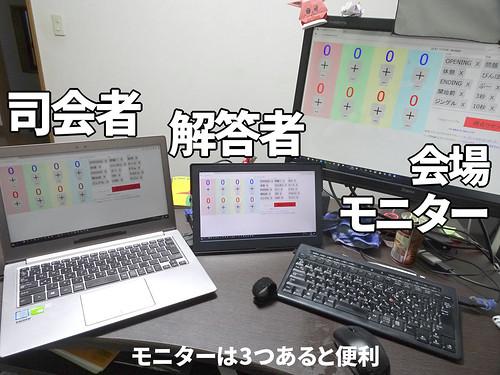 ノートパソコンで3台のマルチモニタ