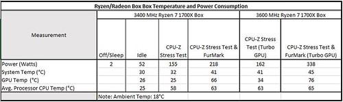Black Jacque Build Log: NCASE M1 ITX, On Air, Ryzen 7 1700X, Radeon