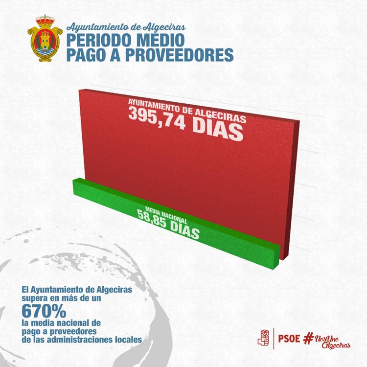20170912-PMP Algeciras y media nacional3