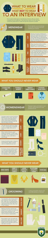 Reglas del buen vestir para una entrevista de trabajo inofgrafia