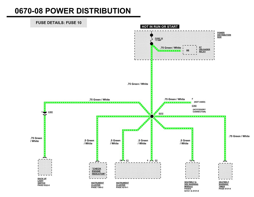 I put all the pictures of wiring diagrams from the ETM that include fuse  #10 below: