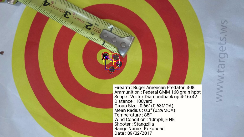 How accurate is your Ruger American centerfire? - Page 2