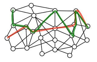 path trace interpret