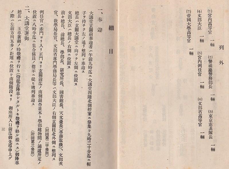 昭和天皇東京帝国大学行幸 (20)