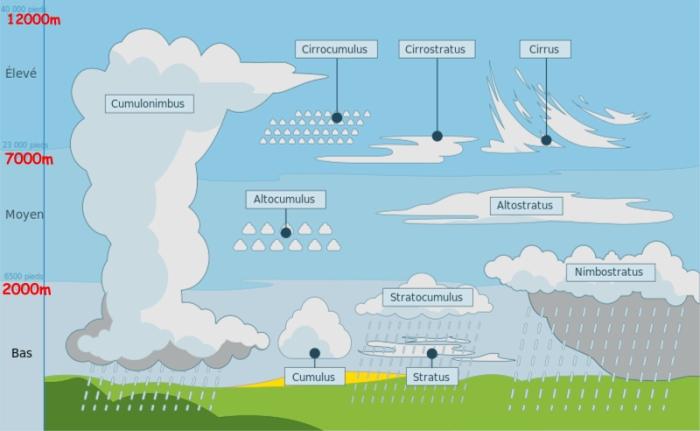 A quelle altitude volait l'avion 815 au moment du crash ? 36207456132_61674f6645_o