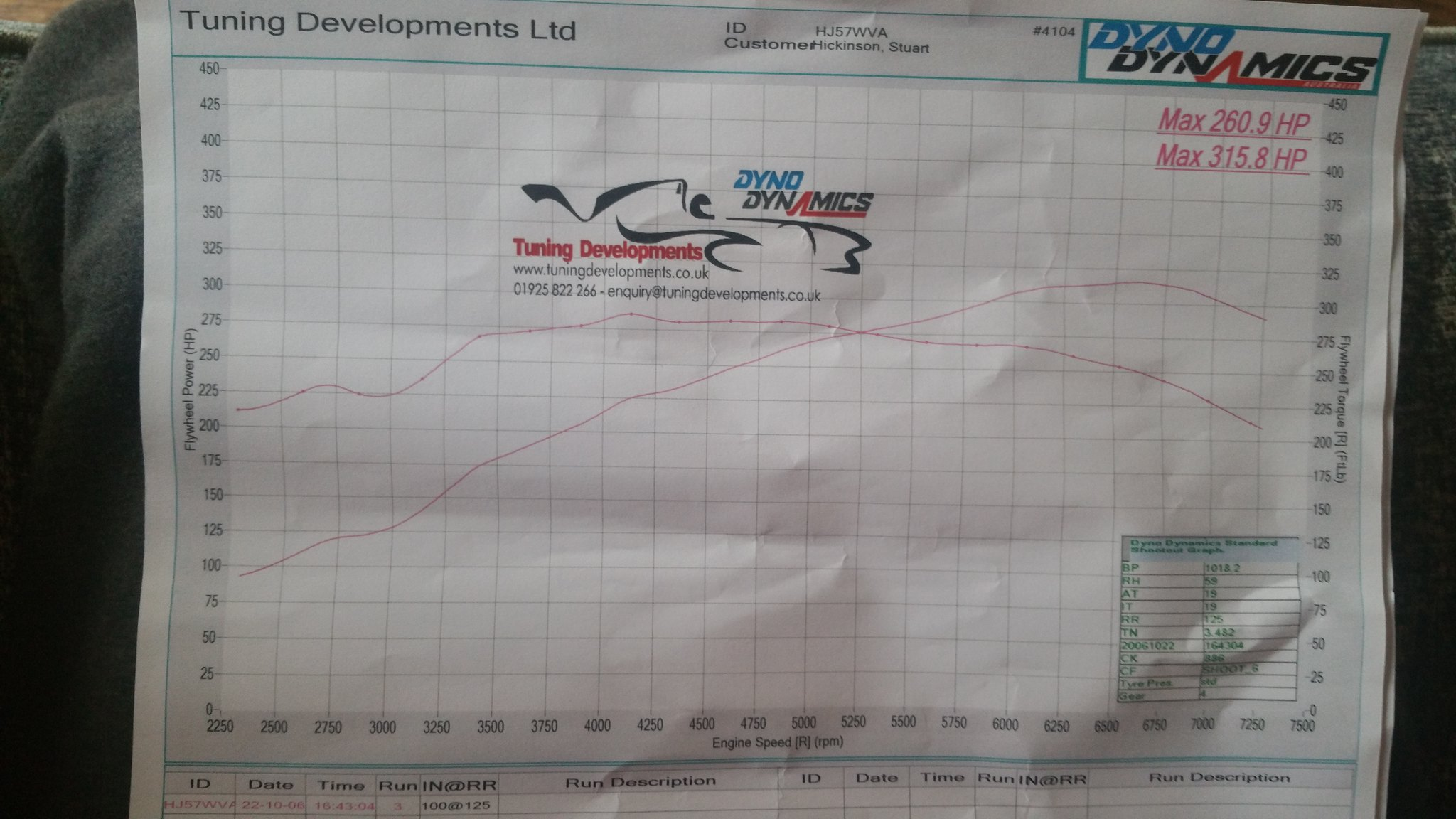 Dyno results info thread - Page 9 - Performance - 350Z & 370Z UK