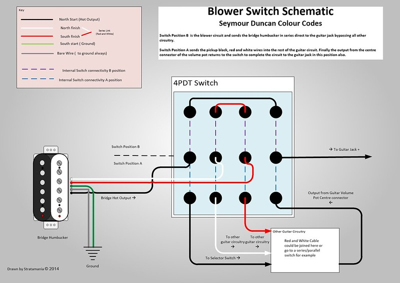 selector switch wiring diagram pedal 4pdt blower switch for guitar stratamania s music blog  4pdt blower switch for guitar