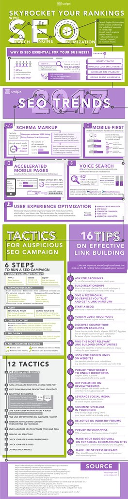 28 SEO Tips and Tactics to Boost Your Online Traffic - Infographic