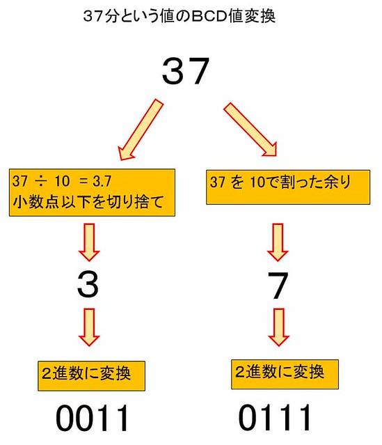 ESP32_Denpa_06