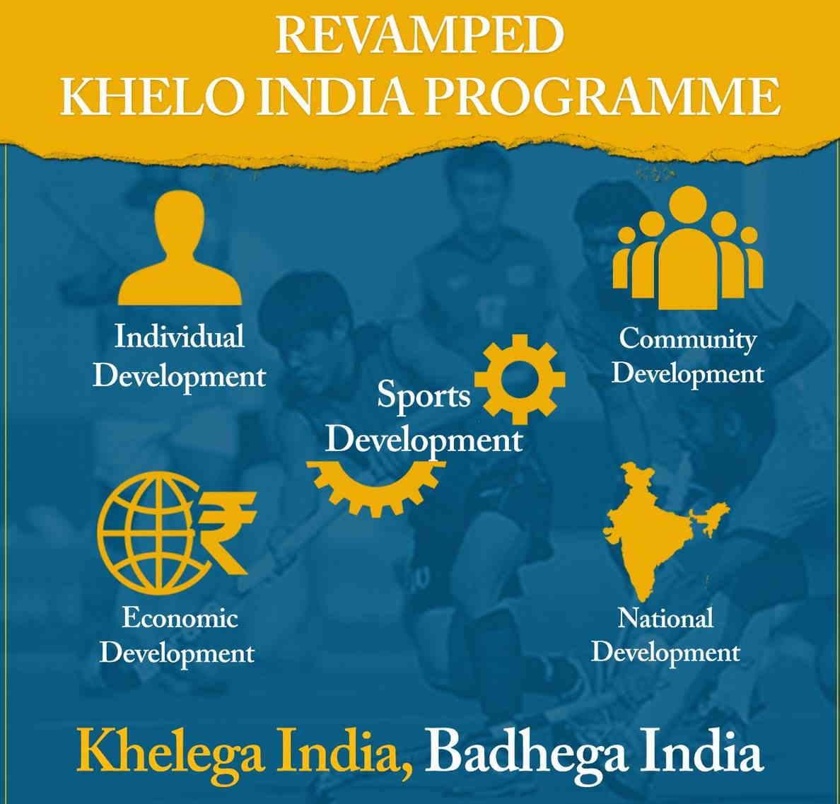 Khelo India Scheme