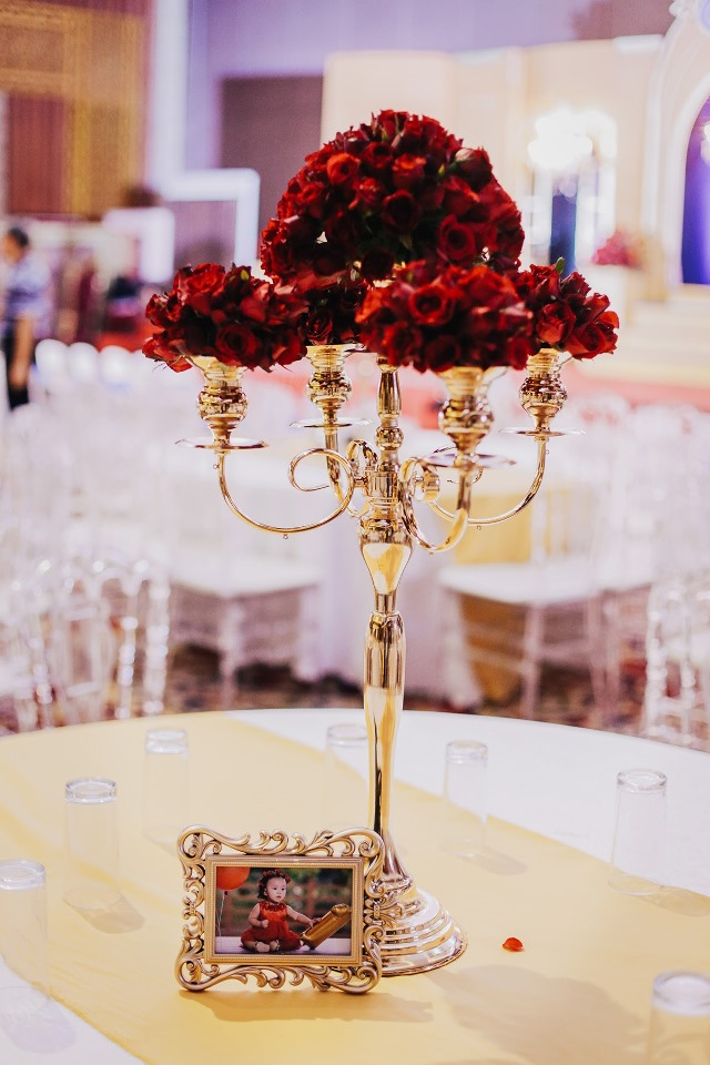 table (3)
