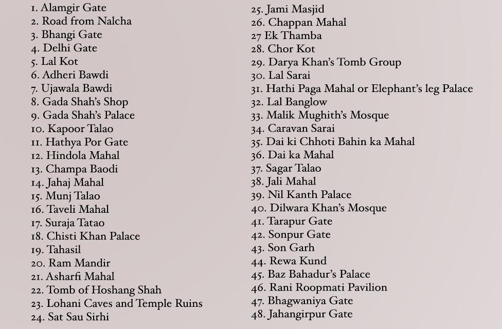 List of Places in Mandu, Madhya Pradesh, India