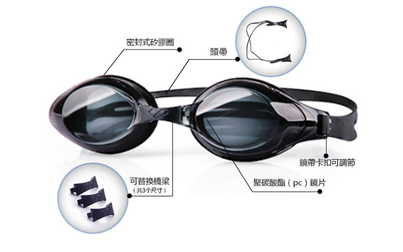 goggle-structure