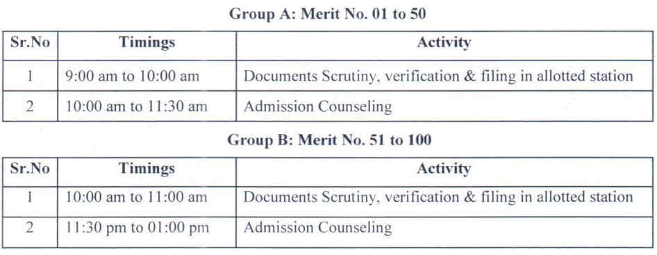 MGM CET Counselling 2017