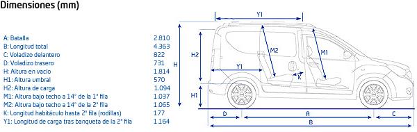 Dimensiones Dacia Dokker