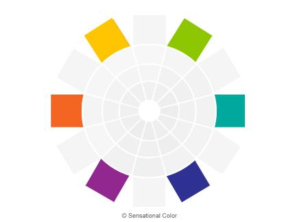 Bánh xe màu sắc trong thiết kế (p1)