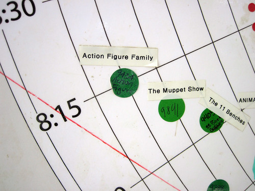 Action Figure Family location on the Artery map (7215)