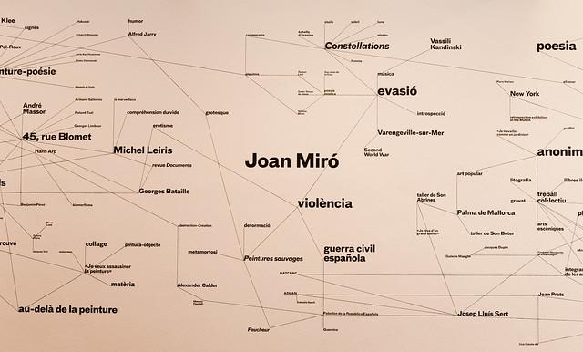 Fundació Joan Miró, Barcelona, Spain