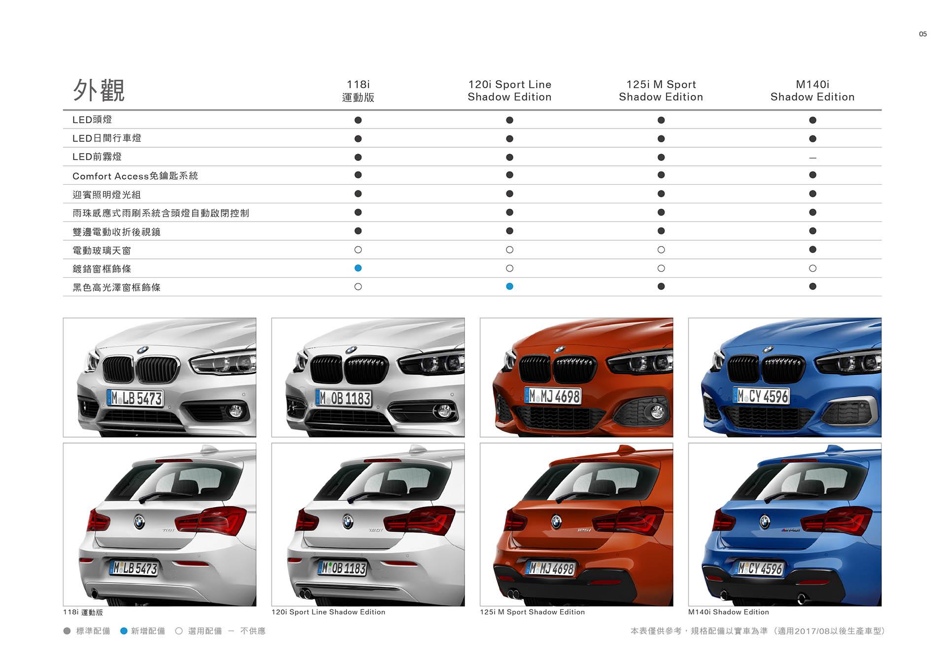 20170306 一系列F20規格配備表