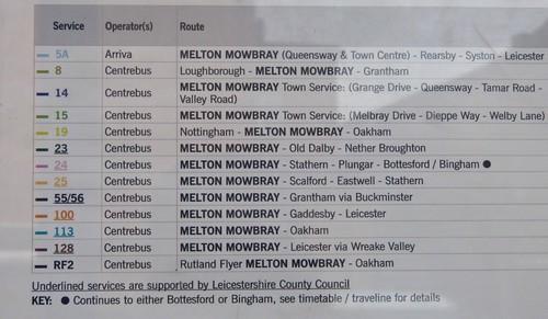 Melton Mowbray bus routes listing on 'Dennis Basford's railsroadsrunways.blogspot.co.uk
