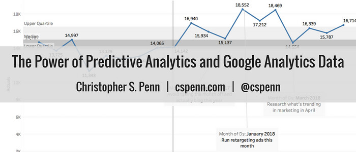The Power of Predictive Analytics and Google Analytics Data.png