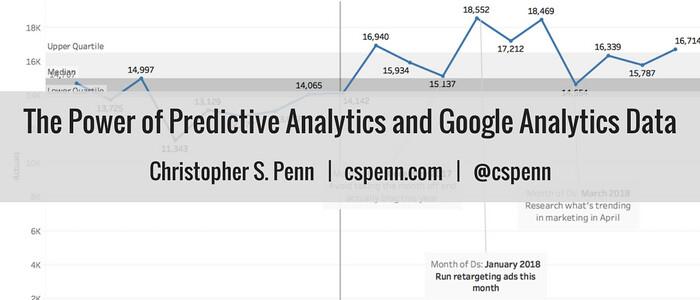The Power of Predictive Analytics and Google Analytics Data.png