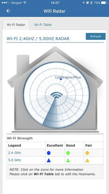 AIR-706P - iOS App - Wi-Fi Radar
