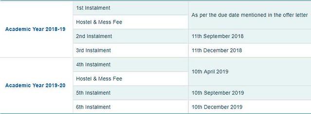 IMI Delhi Fee Deposit Schedule