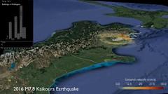 Earthquake Stimulation
