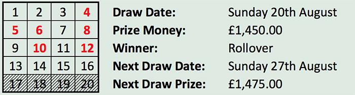 Lotto 20 Aug