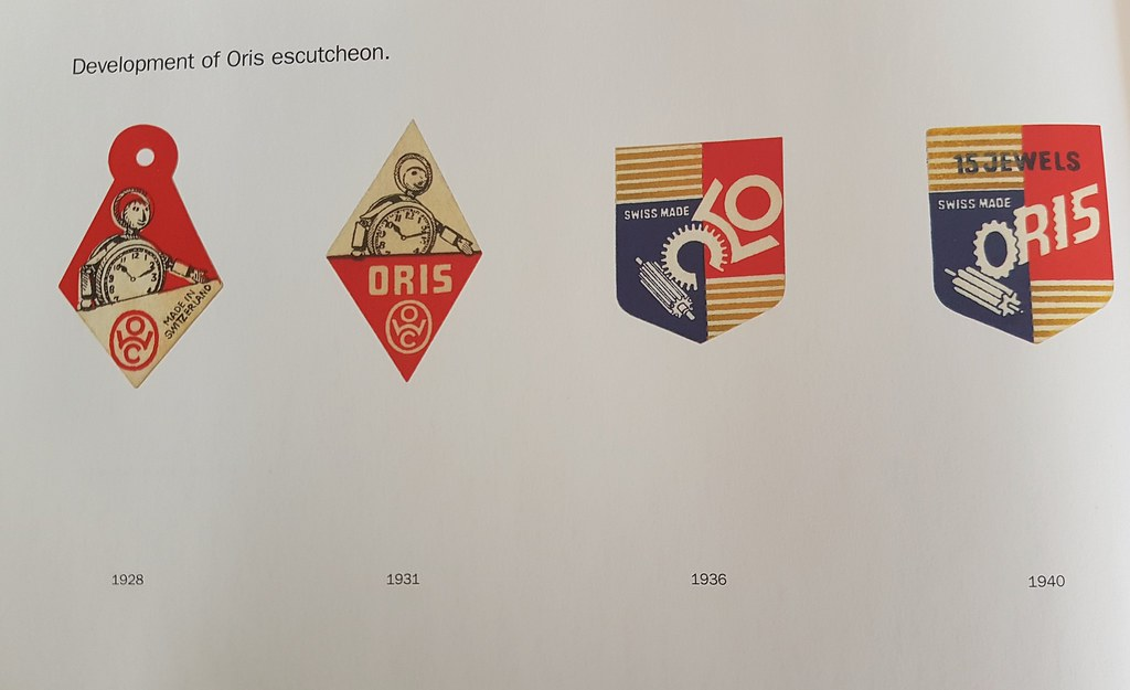 Oris logo 1928-1940