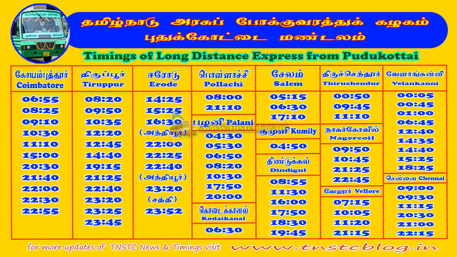 Long Distance Express Timings from Pudukkottai