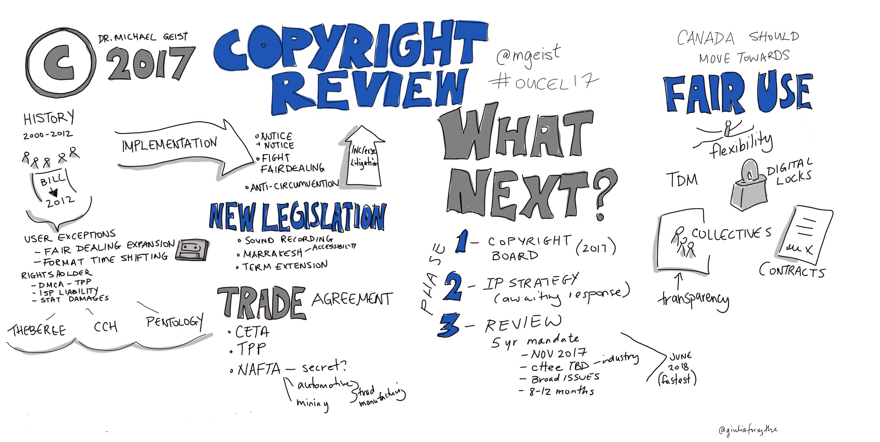 Copyright in Canada 2017 Legislative Review: overview by @mgeist at #oucel17 #viznotes