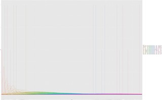 ggplot(average_colour_ig_van_jan2016_colourname, aes(colourname, colour=colourname)) + geom_density()-mapping-colourname-instead-of-plotting-colourname